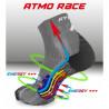Chaussettes Atmo Race Climasocks Rywan azure Fuschia